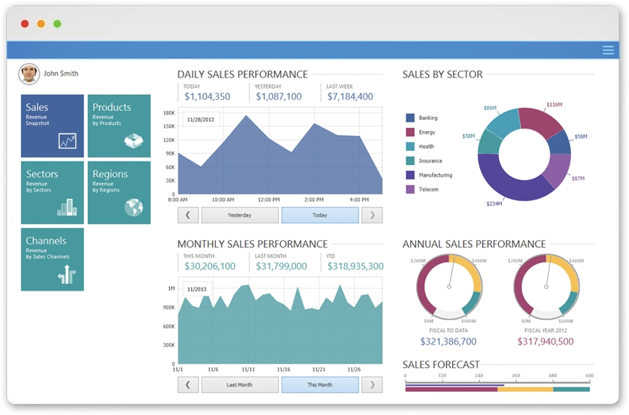 DevExpress Dashboard